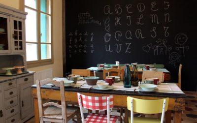 LA SCUOLA - Credits: www.locandalascuola.com